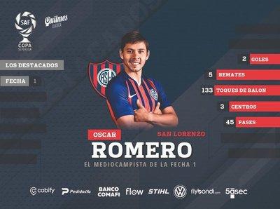 Óscar Romero es el destacado en la Superliga