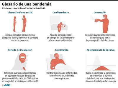 Coronavirus castiga con saña a gran parte de Italia