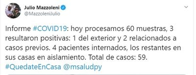 Suman 59 los casos de coronavirus en Paraguay