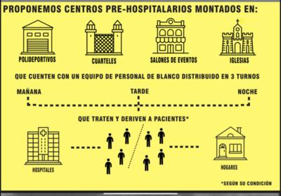 Docentes y alumnos de la FADA UNA proponen módulos pre-hospitalarios para mejor uso del dinero público