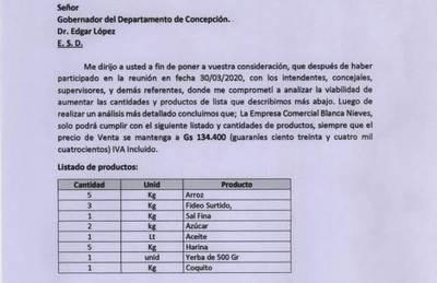 Empresa destinará más de 800 millones de guaraníes a gastos administrativos, para distribuir kits de víveres a escolares