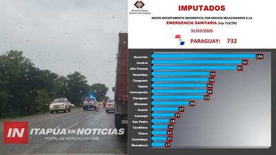 """SUMAN MEDIO CENTENAR DE IMPUTACIONES EN ITAPÚA """"POR NO QUEDARSE EN SU CASA""""."""