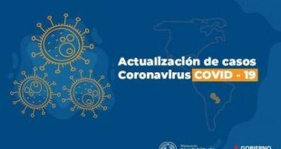 Coronavirus: 15 casos positivos en un día y suman 92 pacientes infectados