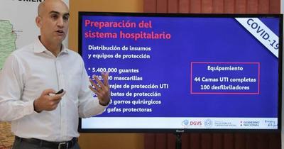 Contigencia Covid-19: Salud dispone de 941 camas con oxígeno y 384 de terapia intensiva