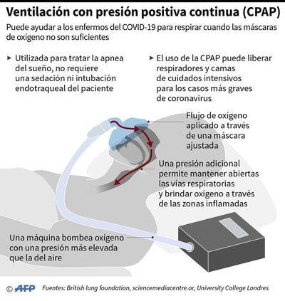 América Latina supera los 30.000 casos de covid-19