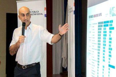 Informe COVID-19: Paraguay tiene 124 casos confirmados