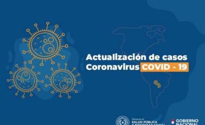 HOY / Suman cinco casos más de coronavirus en el país y se registra otro deceso