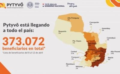 Pytyvõ ya llegó a casi 400.000 beneficiarios y 15% son del Alto Paraná