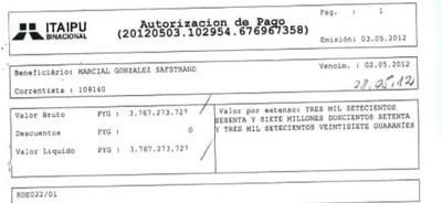"Padre de Kattya González facturó 600 mil doláres a Itaipú en defensa de ""beneficios sociales"""