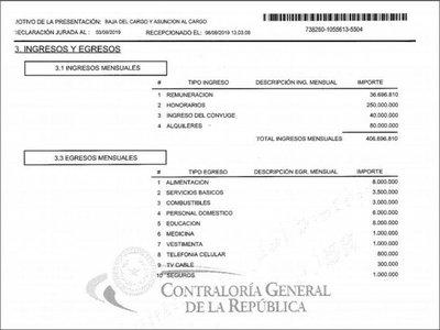 """Los funcionarios más """"ricos"""" del gobierno de Marito"""
