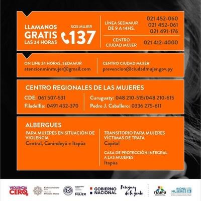 Atención las 24 horas para mujeres víctimas de violencia durante cuarentena