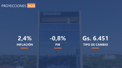 Investor proyecta una caída de 0,8% del PIB para el 2020 por la pandemia del COVID-19