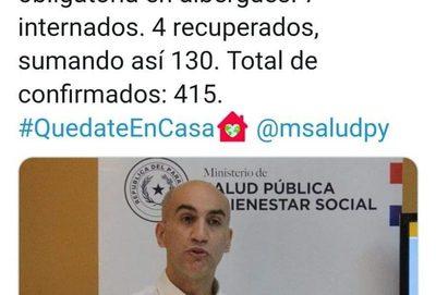 Paraguay ya supera los 400 infectados