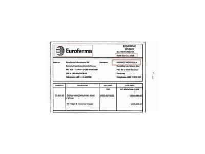 Firma Eurofarma amplió denuncia contra Imedic por 3 facturas falsas más