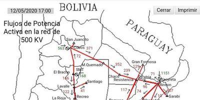 Intervención de Cancillería en Yacyretá pide Duarte F.