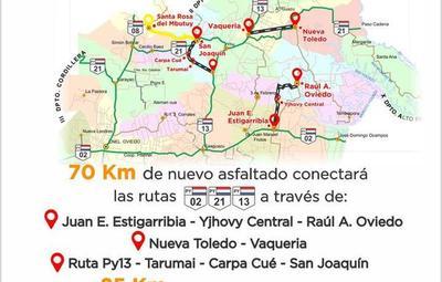 Gobierno inaugura cerca de 100 km de rutas en Caaguazú