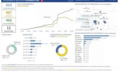 Nuevos infectados en Alto Paraná son todos hombres