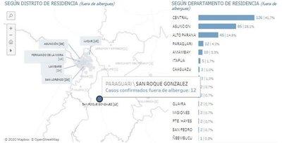 12 casos positivos en San Roque González de Santa Cruz