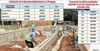 Urgen créditos hipotecarios para dinamizar construcción de viviendas
