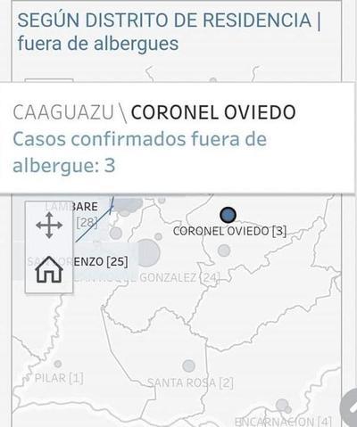 Coronel Oviedo; Tercer caso de Covid-19 – Prensa 5