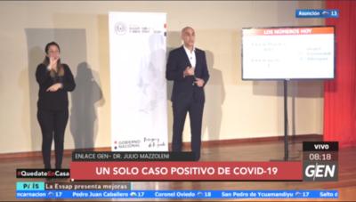 HOY / Conferencia de Prensa del ministro Julio Mazzoleni