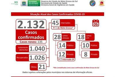 Coronavirus: