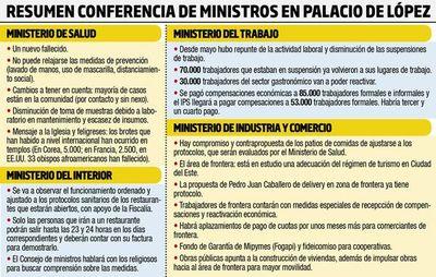 Gobierno pide paciencia a la Iglesia y  esboza plan para comercio fronterizo