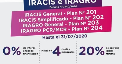 Ejecutivo dispone facilidades de pago del Iracis e Iragro