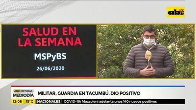 140 nuevos contagiados en Alto Paraná y un militar en Tacumbú