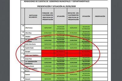 José Carlos Acevedo aun no rindió cuentas de Fonacide