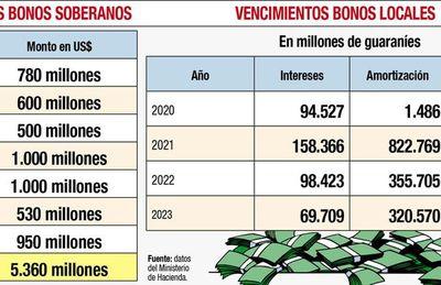 Hacienda asegura que ya no pagarán salarios y jubilaciones con deuda
