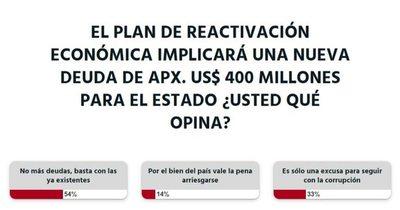 El pueblo paraguayo ya no quiere más deudas, según lectores