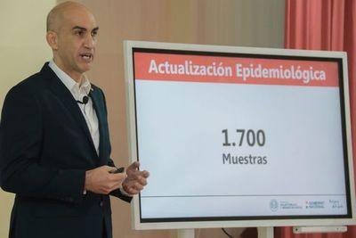 Hablan de unos 40 nuevos casos de COVID-19 y ocupación de camas de terapia llega a casi el 40%, según Mazzoleni