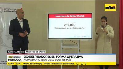 250 respiradores en forma operativa