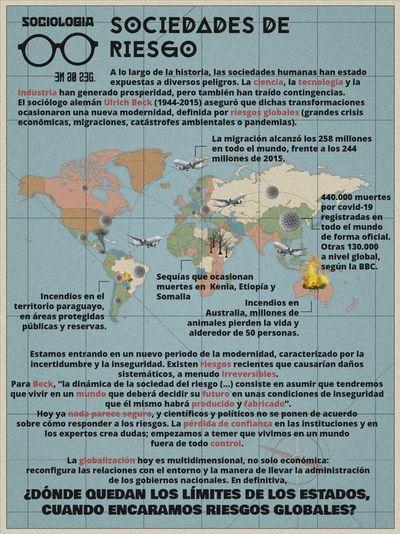 Riesgos globales:  miedo e incertidumbre