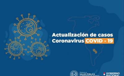 HOY / El Ministerio de Salud reporta 84 nuevos casos de contagio de covid-19