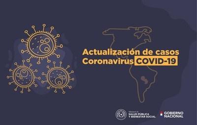 Covid-19: Un nuevo fallecido, 84 casos positivos y 19 sin nexo